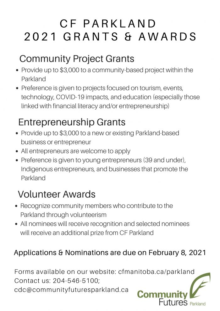 Grants & Awards 2021